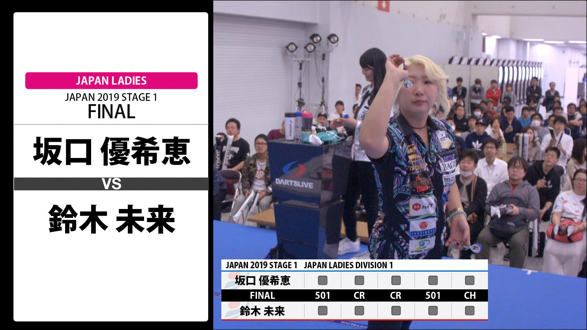 19st1 la final